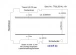 Transit Bodenplatte mit 2 Zurrleisten längs - L2 FR T101