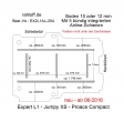 Peugeot Expert L1 Boden mit 5 Ladungssicherungs-Schienen L1 neu T204
