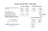 Courier L1 Seitenverkleidung Seite links vorne unten T1A