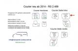 Courier L1 Seitenverkleidung Seite links vorne oben T1B