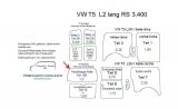 T5 T6 Laderaumverkleidung Heckklappe Fensterfeld Teil 12B