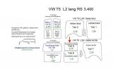 T5 T6 Laderaumverkleidung Schiebetür Fensterfeld Teil 9