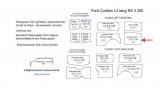 Custom lang L2 Seitenverkleidung Seite links vorne unten T1A