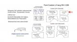 Custom lang L2 Seitenverkleidung Seite links vorne oben T1B