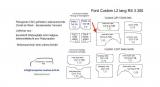 Custom lang L2 Seitenverkleidung Seite links hinten unten T2A
