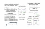 Caddy Laderaumverkleidung Schiebetür Vollverkleidung Teil 8HT - Typ3
