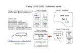 Caddy Laderaumverkleidung Heckklappe Fensterfeld Teil 12B