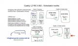 Caddy Laderaumverkleidung Schiebetür unten Teil 8