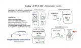 Caddy Laderaumverkleidung Schiebetür Fensterfeld Teil 9