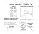 Sprinter/Crafter Laderaumverkleidung Schiebetür oben Teil 10