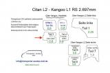 Citan L2 - Kangoo L1 Seitenverkleidung Tür links unten T3