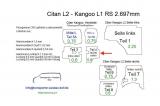 Citan L2 Kangoo L1 Seitenverkleidung Tür rechts unten T4