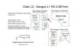 Citan L2 Kangoo L1 Seitenverkleidung Tür hinten rechts Fensterfeld T5B