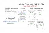 Vivaro Trafic NV300 Laderaumverkleidung Heckklappe Fensterfeld Teil 12B