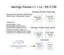 Berlingo Partner L2 Seitenverkleidung Tür hinten links Fensterfeld T5A