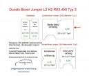 Ducato Boxer Jumper Laderaumverkleidung Seite links vorne vollflächig Teil 1 - Typ 3
