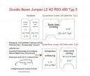 Ducato Boxer Jumper Laderaumverkleidung Schiebetür vollflächig Teil 8 - Typ 3