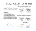 Berlingo Partner L1 Seitenverkleidung Tür hinten links Fensterfeld T5A