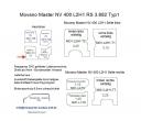 Movano Master NV 400 Laderaumverkleidung Tür hinten rechts unten Teil 4