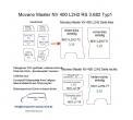 Movano Master NV 400 L2/H2 Laderaumverkleidung Seite links einteilig Teil 2