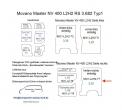 Movano Master NV 400 L2/H2 Laderaumverkleidung Seite hinten rechts einteilig Teil 7