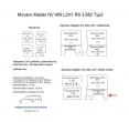 Movano Master NV 400 Laderaumverkleidung Seite hinten rechts unten Teil 7A
