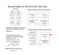 Movano Master NV 400 L2/H2 Laderaumverkleidung Seite hinten rechts oben Teil 7B