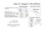 Citan L2 Kangoo L1 Seitenverkleidung Tür links unten T3
