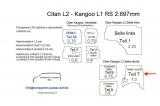 Citan L2 Kangoo L1 Seitenverkleidung Seite rechts T7