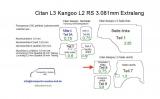 Citan L3 - Kangoo L2 Seitenverkleidung Schiebetür Fensterfeld T9