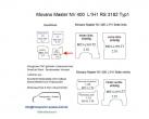 Movano Master NV 400 Laderaumverkleidung Tür hinten links unten Teil 3