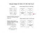 Movano Master NV 400 Laderaumverkleidung Seite vorne links unten Teil 1A