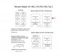 Movano Master NV 400 Laderaumverkleidung Seite vorne links oben Teil 1B