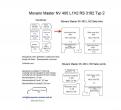 Movano Master NV 400 Laderaumverkleidung Seite hinten links oben Teil 2B