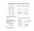 Movano Master NV 400 Laderaumverkleidung Seite hinten rechts oben Teil 7B