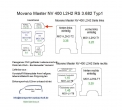 Movano Master NV 400 Laderaumverkleidung Tür hinten links oben Teil 6A