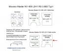 Movano Master NV 400 L2/H1 Laderaumverkleidung Seite hinten rechts einteilig Teil 7