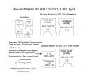 Movano Master NV 400 Laderaumverkleidung Schiebetür Fensterfeld Teil 9