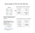 Movano Master NV 400 L2/H1 Laderaumverkleidung Seite hinten links oben Teil 2B