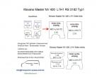 Movano Master NV 400 Laderaumverkleidung Seite links einteilig Teil 2