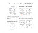 Movano Master NV 400 Laderaumverkleidung Seite hinten links unten Teil 2A