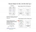 Movano Master NV 400 Laderaumverkleidung Schiebetür oben Teil 10