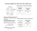 Movano Master NV 400 Laderaumverkleidung Tür hinten links Fensterfeld Teil 5A