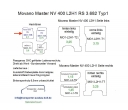 Movano Master NV 400 Laderaumverkleidung Tür hinten rechts Fensterfeld Teil 5B
