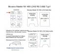 Movano Master NV 400 Laderaumverkleidung Tür hinten rechts oben Teil 6B