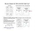 Movano Master NV 400 L2/H2 Laderaumverkleidung Seite links vorne einteilig Teil 1