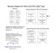 Movano Master NV 400 L2/H2 Laderaumverkleidung Seite vorne links oben Teil 1B