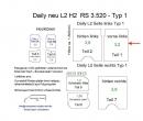 Daily L2/H2 Laderaumverkleidung Seite links vorne Teil 1